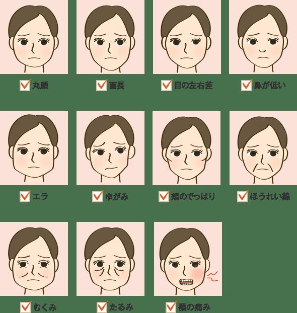 顔のお悩みのイラスト